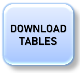 Download Statistics Table at sixsigmamaterial.com