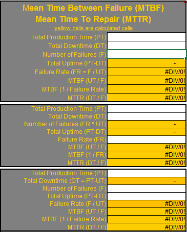 Total Productive Maintenance (TPM), OEE, MTBF, MTTR