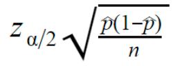 Margin of Error formula for population proportion