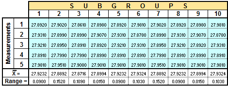 Rational Subgroups