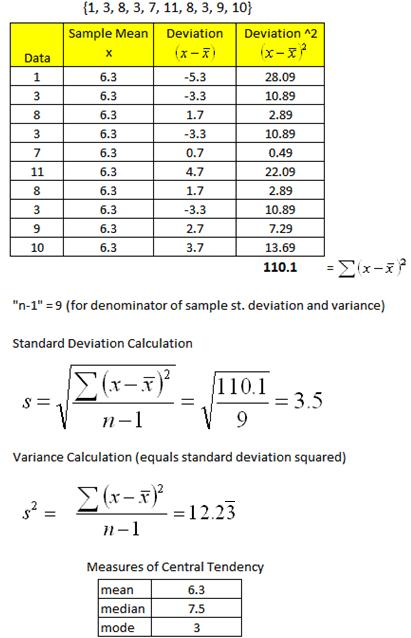 Standard Deviation, Variance, Dispersion