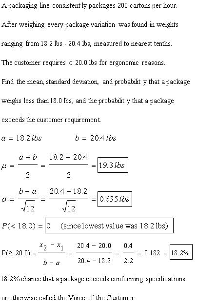 Uniform Distribution Example