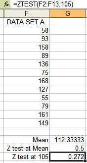 Using Excel to run the Z test