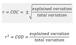 Coefficient of Correlation (COC) and Coefficient of Determination (COD)