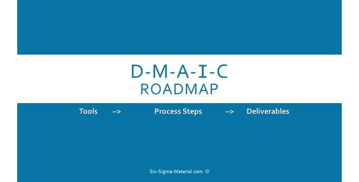 DMAIC Roadmap