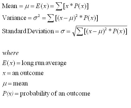 Discrete Distribution Formulas