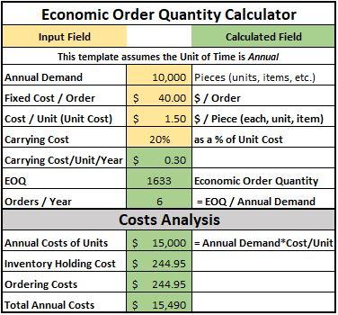 EOQ Calculation