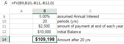 Using Excel to calculate Future Value