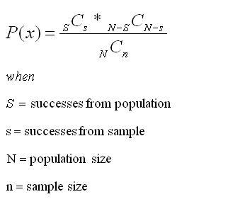 Hypergeometric Distribution Probability Formula