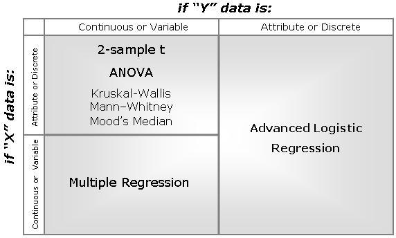 Hypothesis Testing Visual Aid