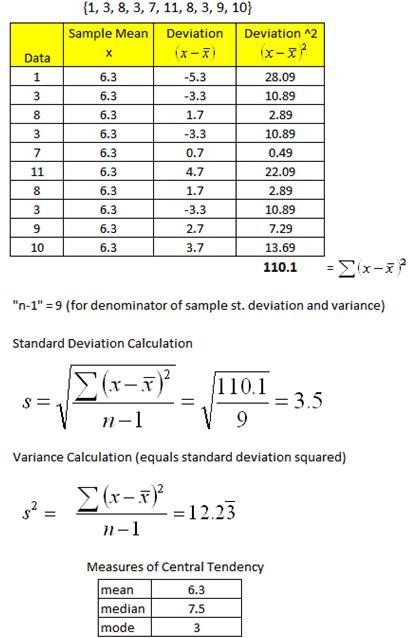 Standard Deviation, Variance, Dispersion